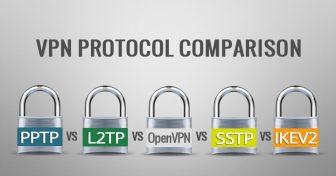 VPN プロトコルの比較: PPTP vs. L2TP vs. OpenVPN vs. SSTP v