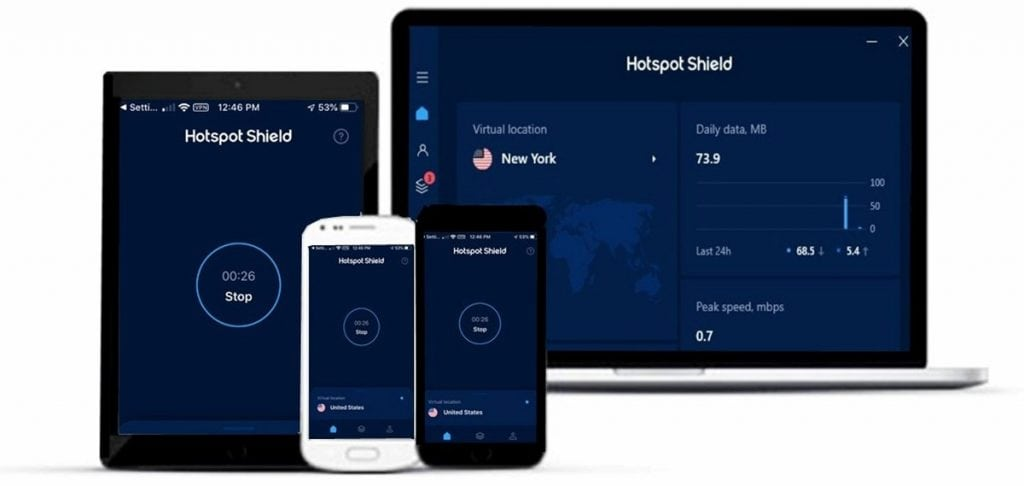 Small assortment of technological devices compatible with Hotspot Shield.